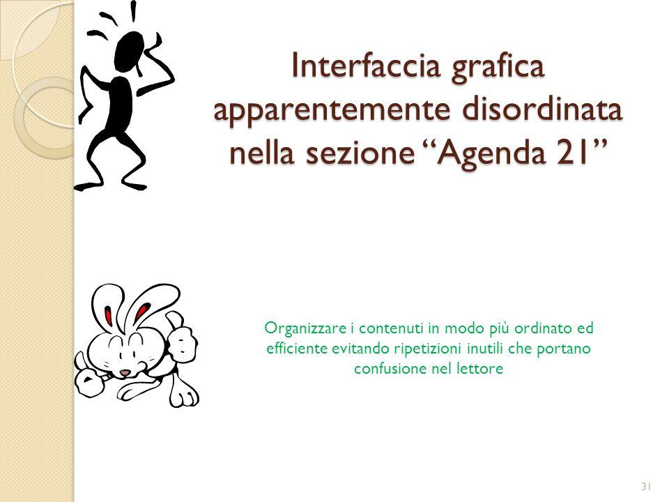 Interfaccia grafica apparentemente disordinata nella sezione Agenda 21