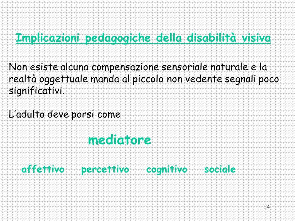 Implicazioni pedagogiche della disabilità visiva