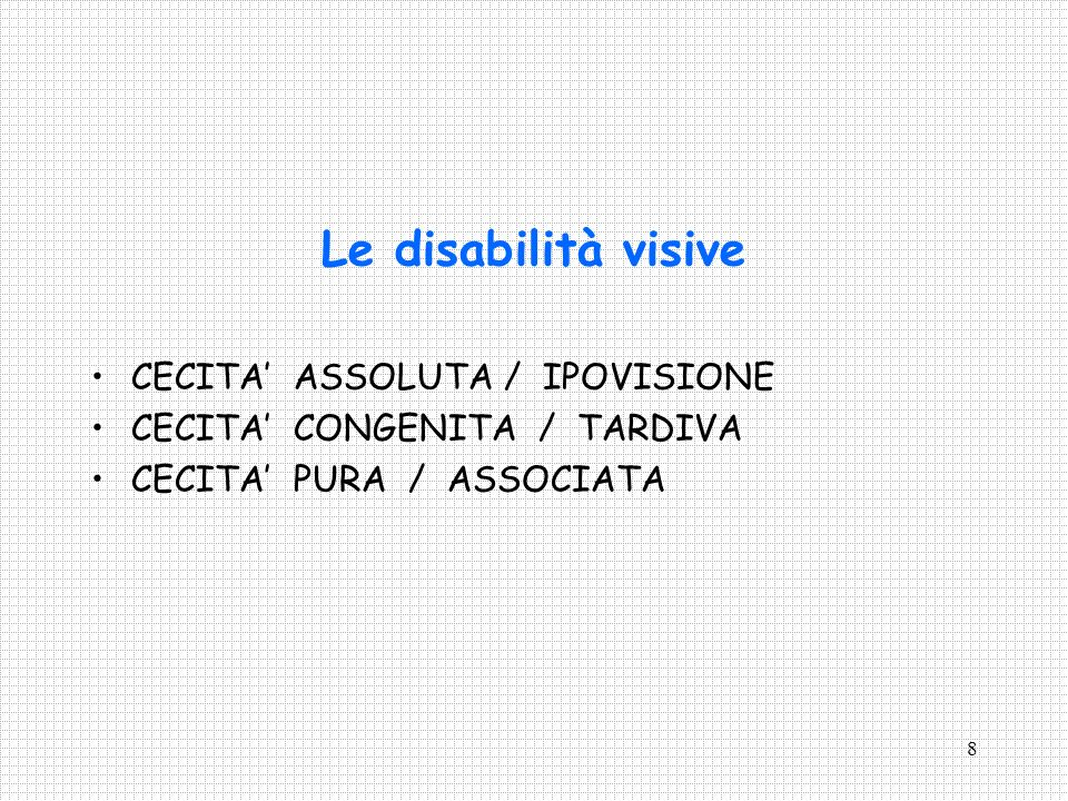 Le disabilità visive CECITA' ASSOLUTA / IPOVISIONE