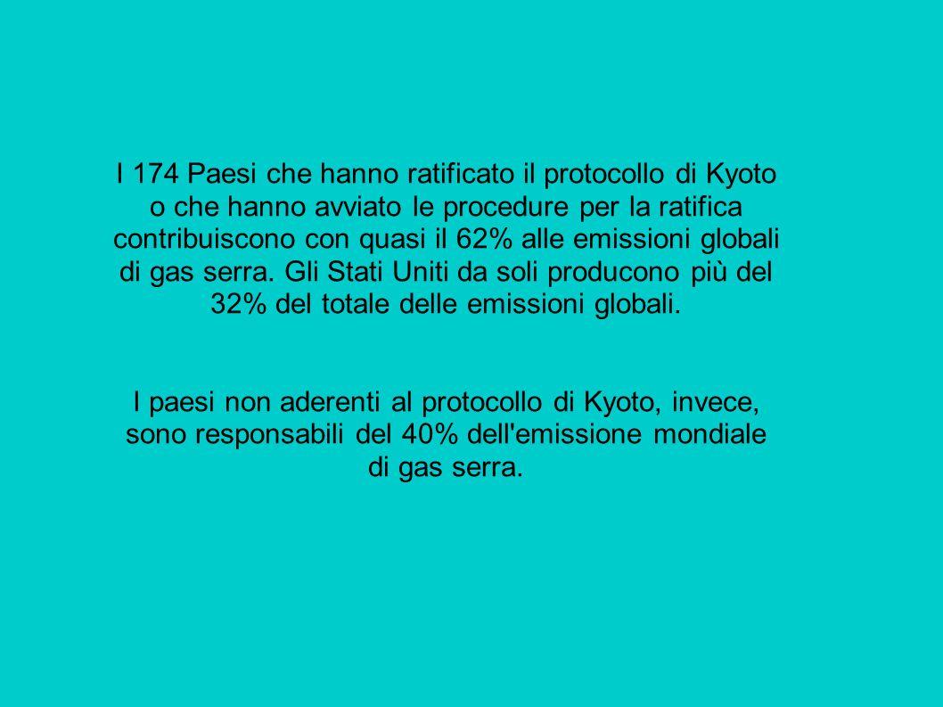 I 174 Paesi che hanno ratificato il protocollo di Kyoto o che hanno avviato le procedure per la ratifica contribuiscono con quasi il 62% alle emissioni globali di gas serra. Gli Stati Uniti da soli producono più del 32% del totale delle emissioni globali.