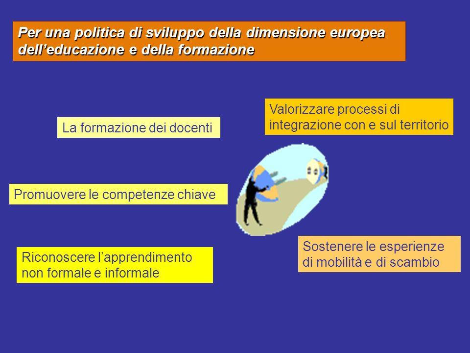 Per una politica di sviluppo della dimensione europea dell'educazione e della formazione