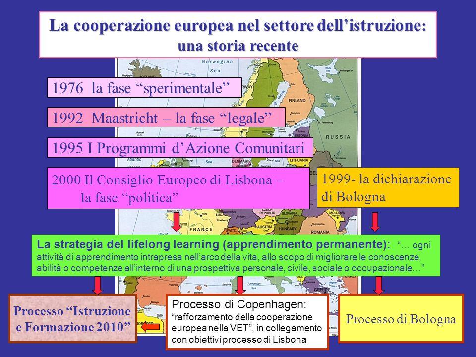 La cooperazione europea nel settore dell'istruzione: