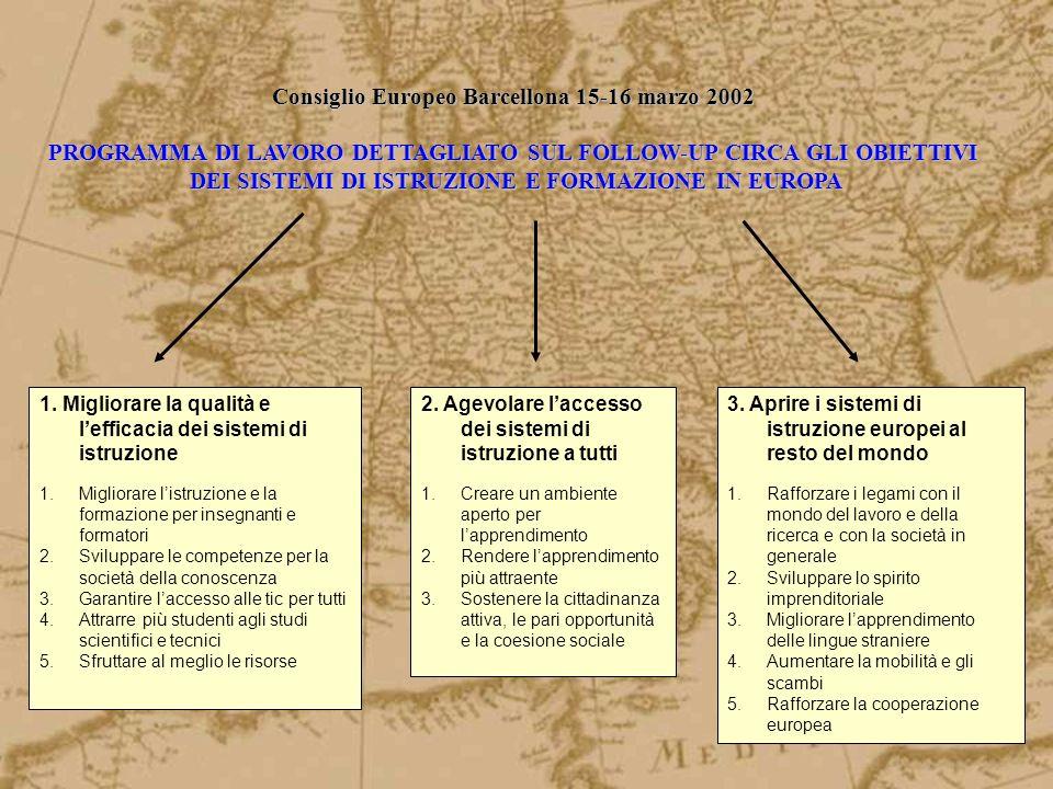 Consiglio Europeo Barcellona 15-16 marzo 2002