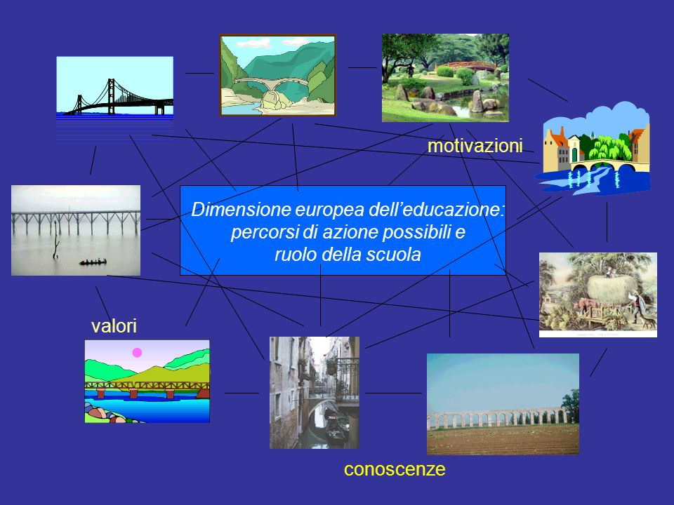 motivazioni Dimensione europea dell'educazione: percorsi di azione possibili e ruolo della scuola.