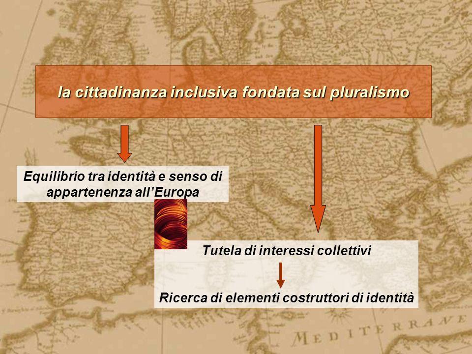 la cittadinanza inclusiva fondata sul pluralismo