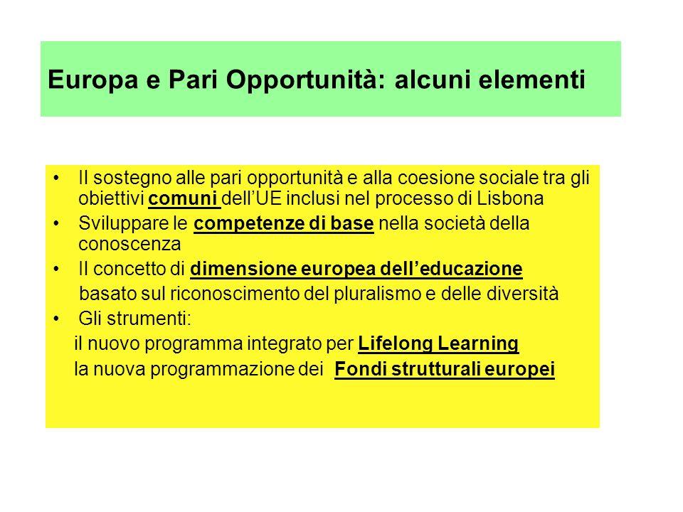Europa e Pari Opportunità: alcuni elementi