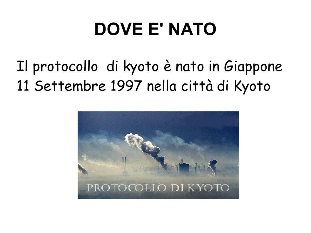 DOVE E NATO Il protocollo di kyoto è nato in Giappone