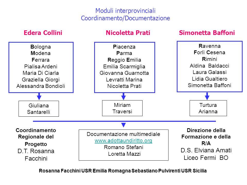 Moduli interprovinciali Coordinamento/Documentazione
