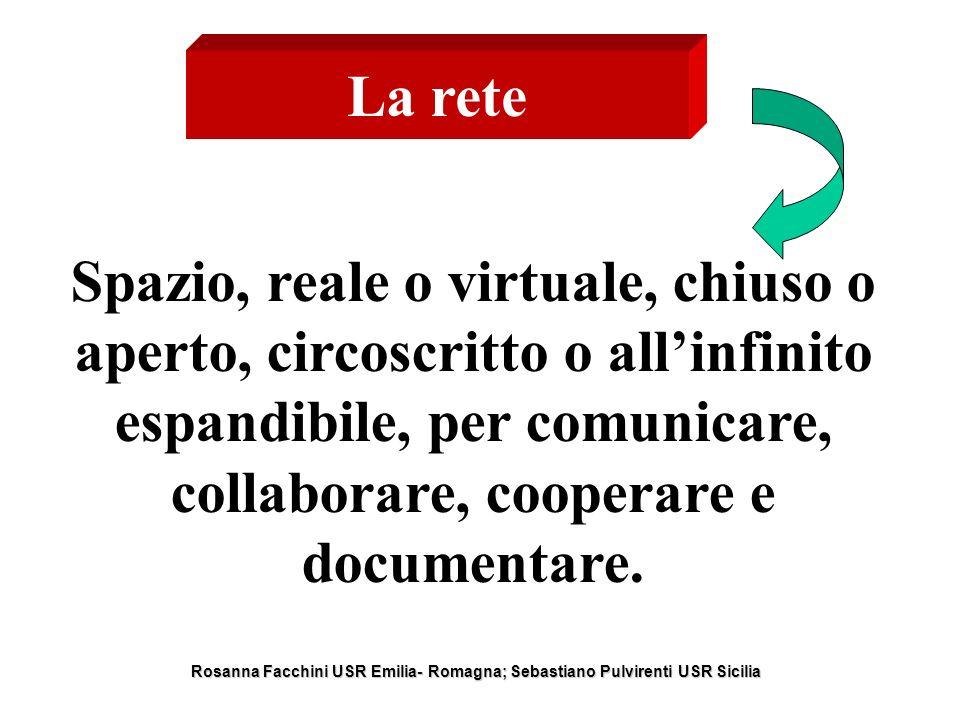 La rete Spazio, reale o virtuale, chiuso o aperto, circoscritto o all'infinito espandibile, per comunicare, collaborare, cooperare e documentare.