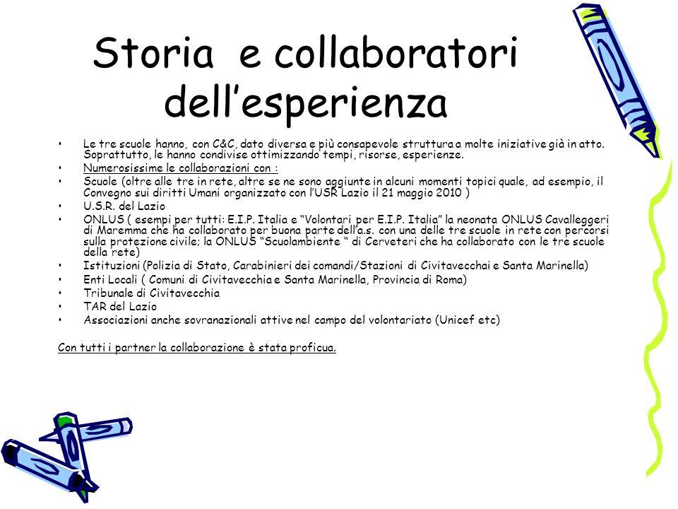 Storia e collaboratori dell'esperienza