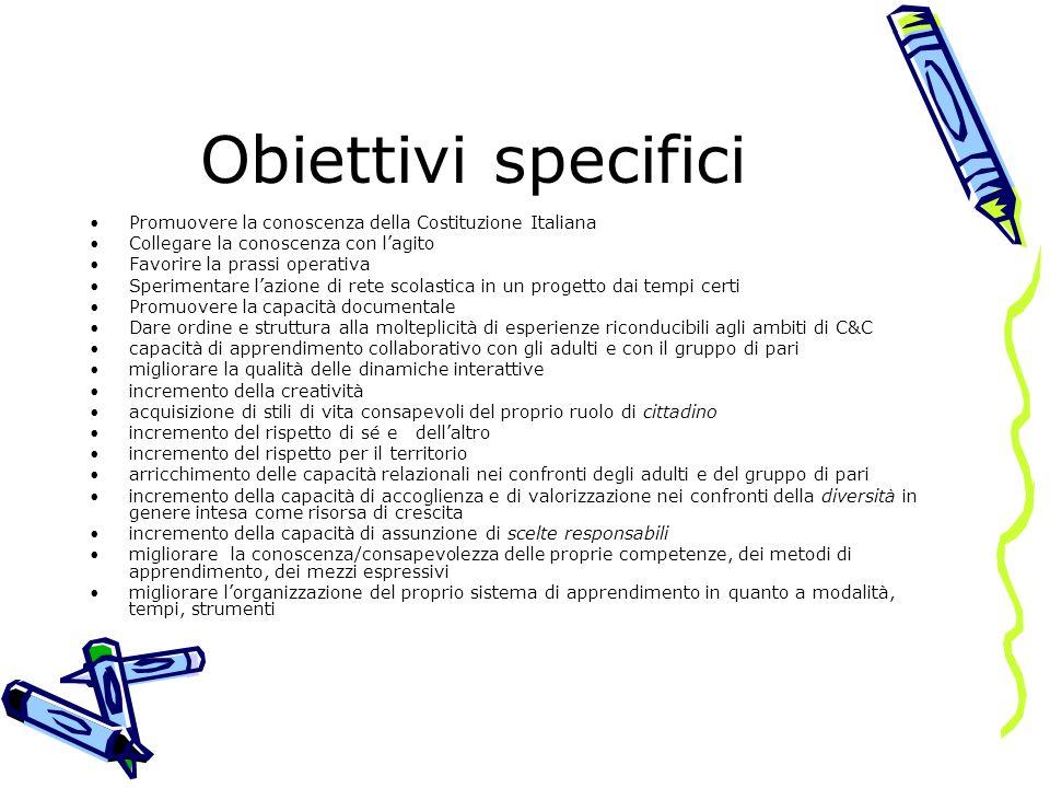 Obiettivi specifici Promuovere la conoscenza della Costituzione Italiana. Collegare la conoscenza con l'agito.