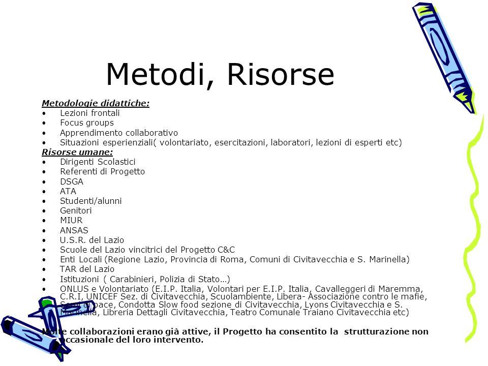 Metodi, Risorse Metodologie didattiche: Lezioni frontali Focus groups