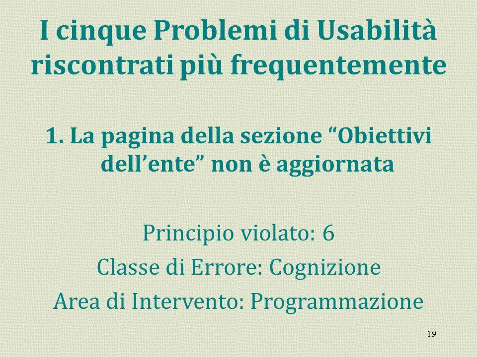 I cinque Problemi di Usabilità riscontrati più frequentemente