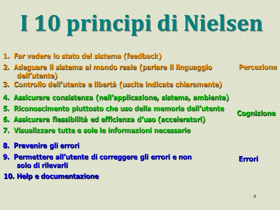 I 10 principi di Nielsen 1. Far vedere lo stato del sistema (feedback)