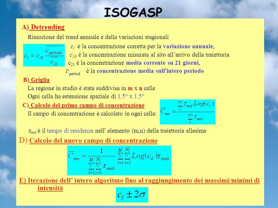 ISOGASP A) Detrending D) Calcolo del nuovo campo di concentrazione