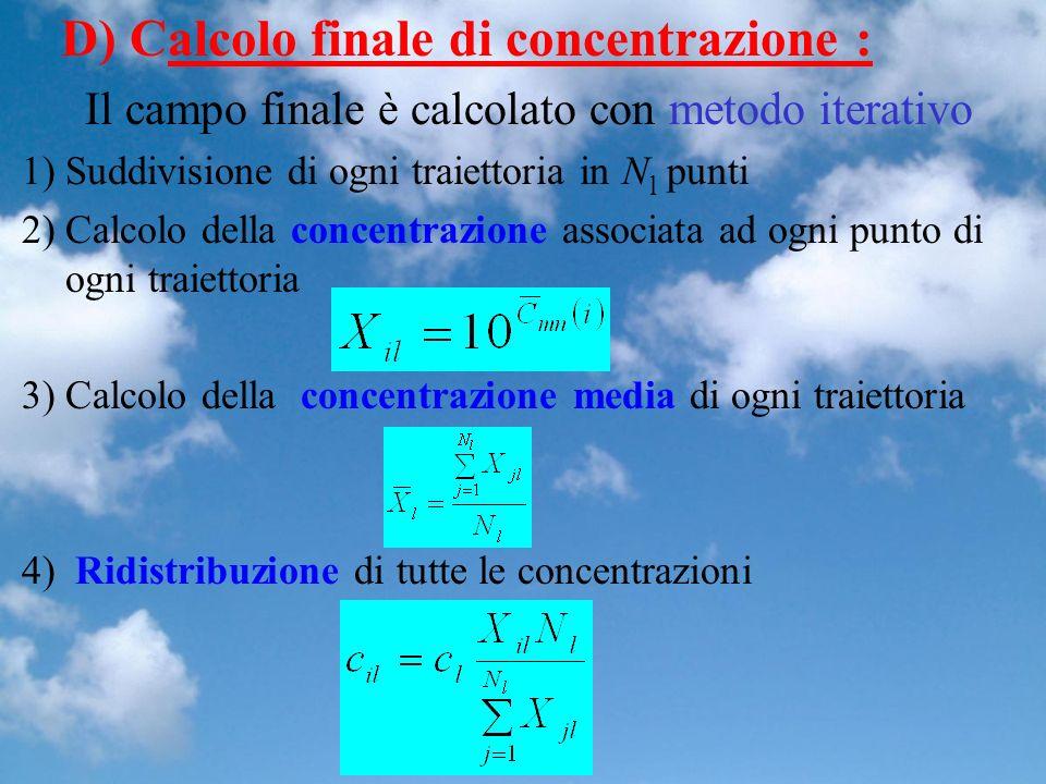Il campo finale è calcolato con metodo iterativo