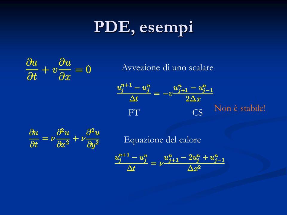 PDE, esempi Avvezione di uno scalare Non è stabile! FT CS
