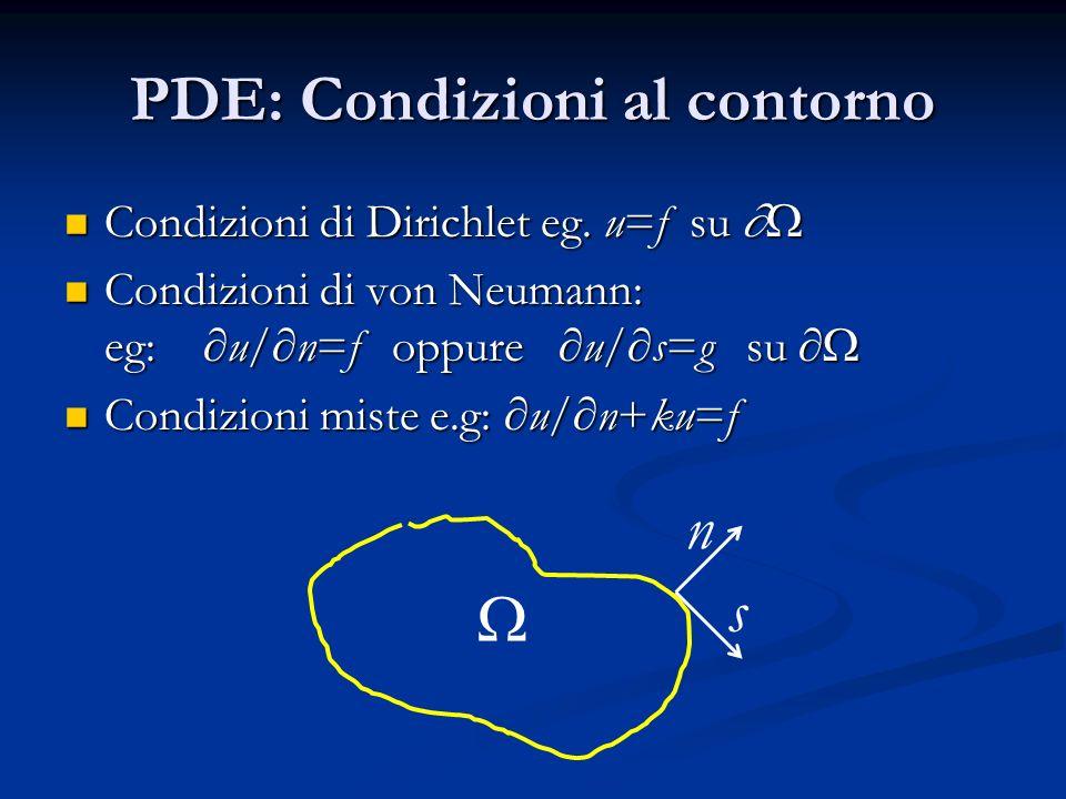 PDE: Condizioni al contorno