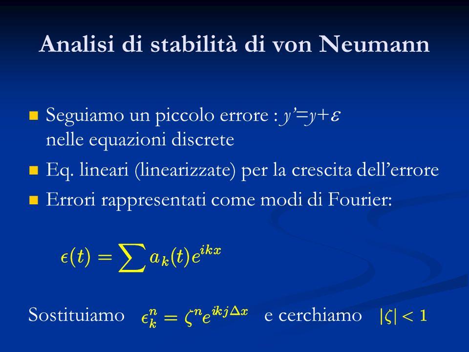 Analisi di stabilità di von Neumann