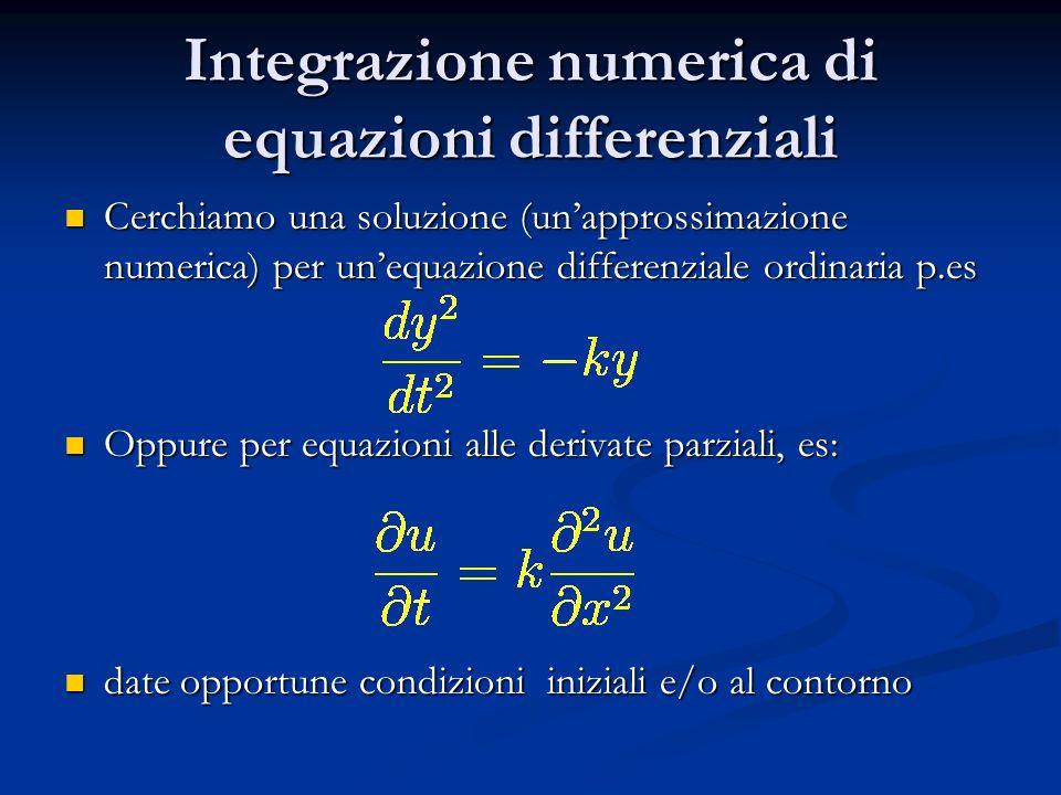 Integrazione numerica di equazioni differenziali