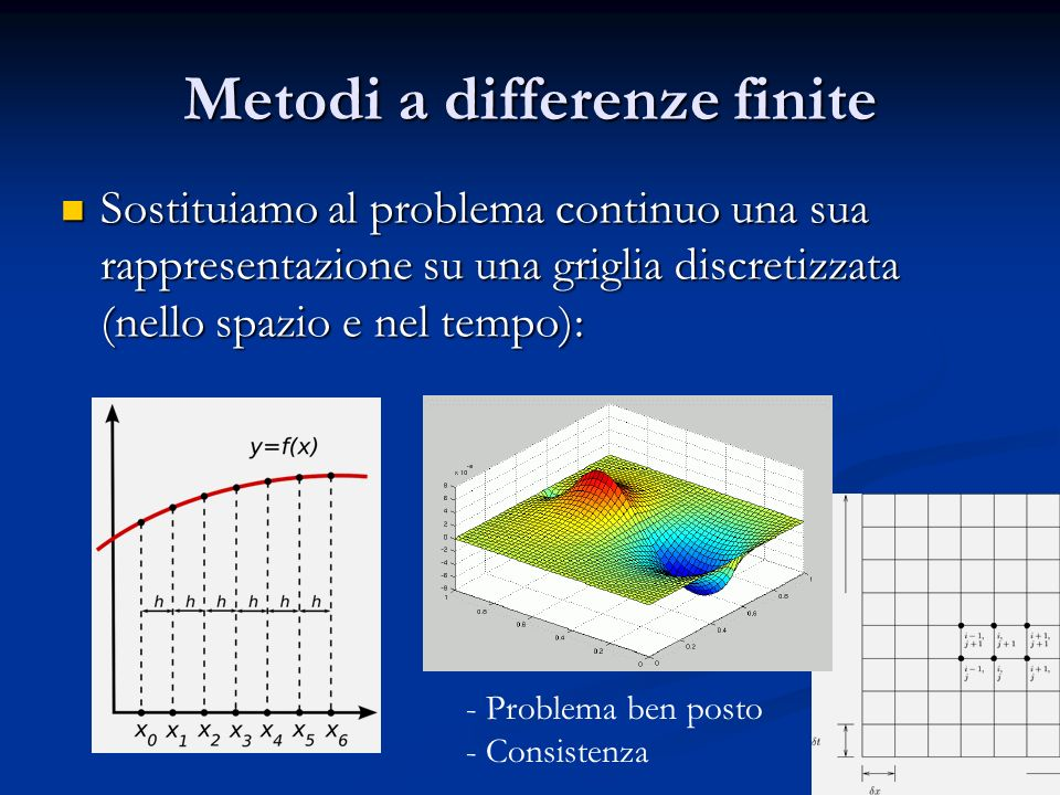 Metodi a differenze finite