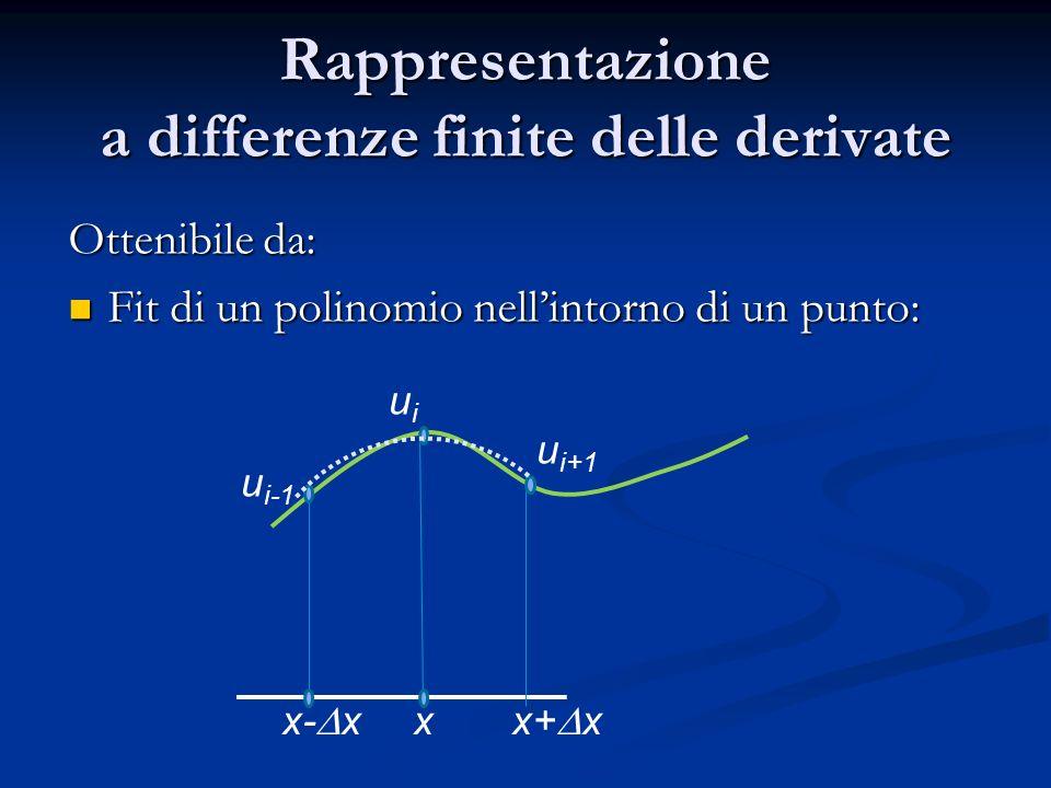 Rappresentazione a differenze finite delle derivate