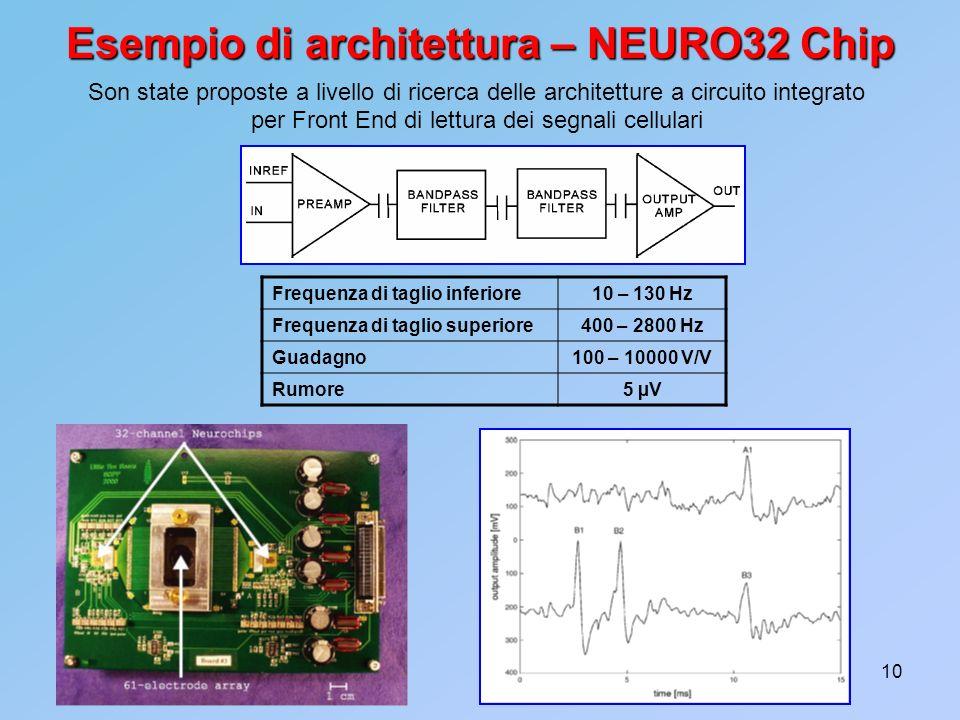 Esempio di architettura – NEURO32 Chip