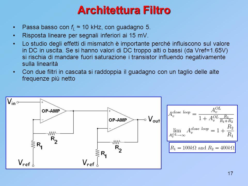 Architettura Filtro Passa basso con fL ≈ 10 kHz, con guadagno 5.