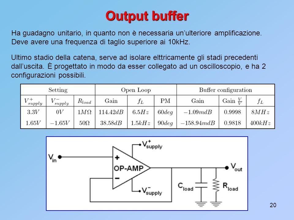 Output bufferHa guadagno unitario, in quanto non è necessaria un'ulteriore amplificazione. Deve avere una frequenza di taglio superiore ai 10kHz.