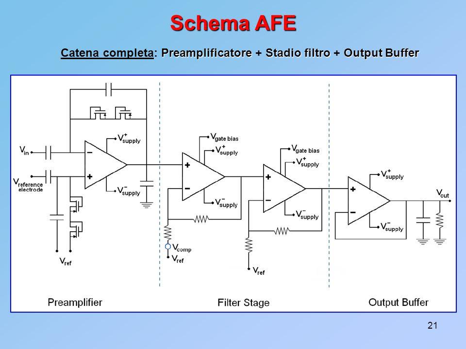 Schema AFE Catena completa: Preamplificatore + Stadio filtro + Output Buffer