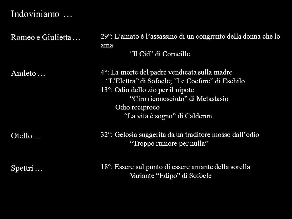 Indoviniamo … Romeo e Giulietta … Amleto … Otello … Spettri …