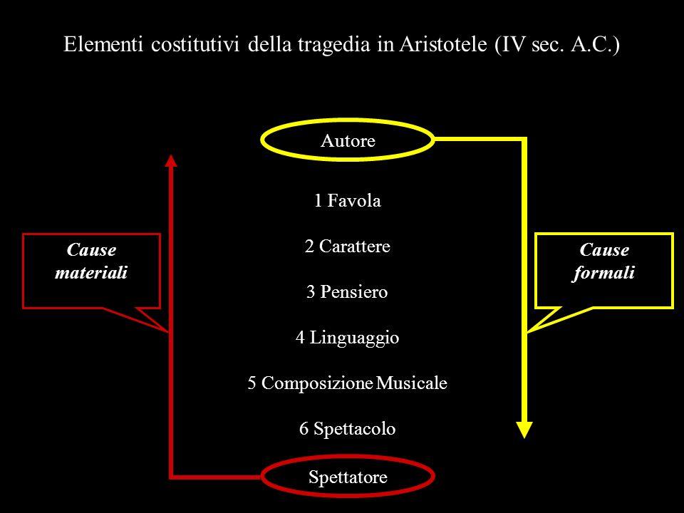 Elementi costitutivi della tragedia in Aristotele (IV sec. A.C.)
