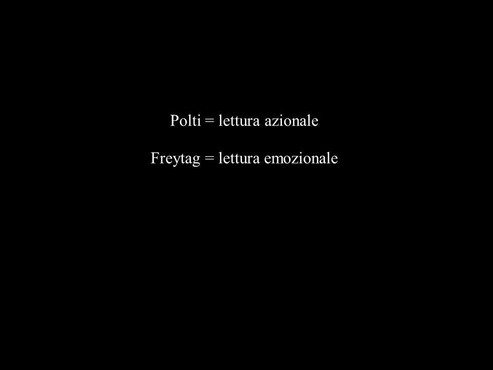 Polti = lettura azionale