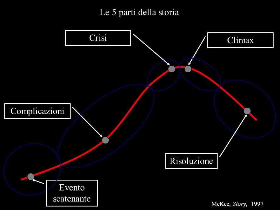 Le 5 parti della storia Crisi Climax Complicazioni Risoluzione