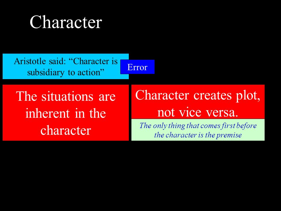 Character The situations are inherent in the character