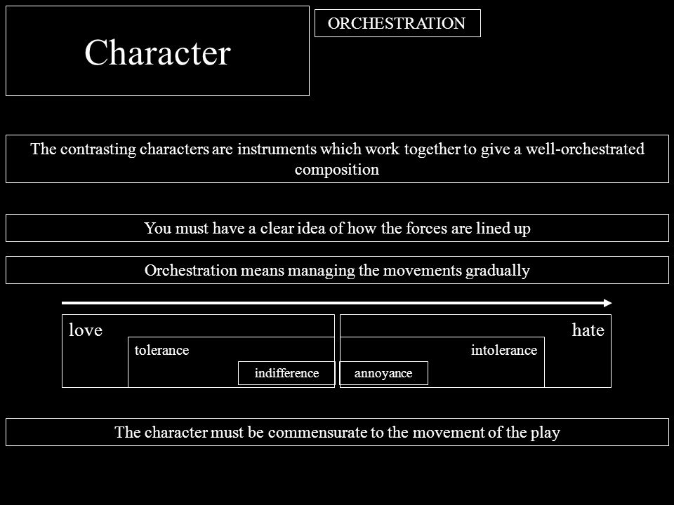 Character love hate ORCHESTRATION