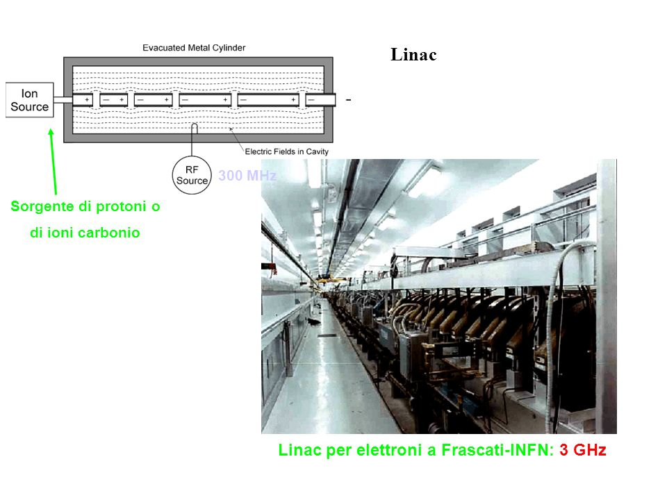 Linac per elettroni a Frascati-INFN: 3 GHz