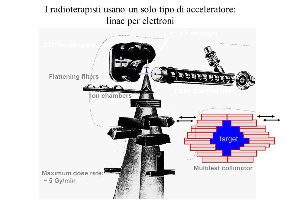 I radioterapisti usano un solo tipo di acceleratore: linac per elettroni