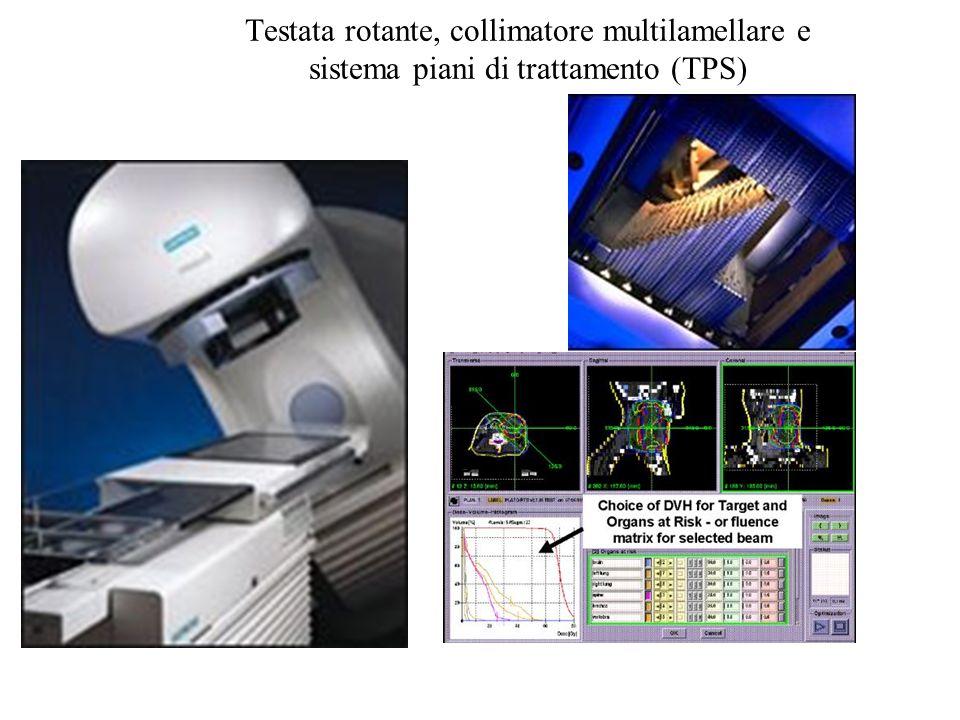 Testata rotante, collimatore multilamellare e sistema piani di trattamento (TPS)