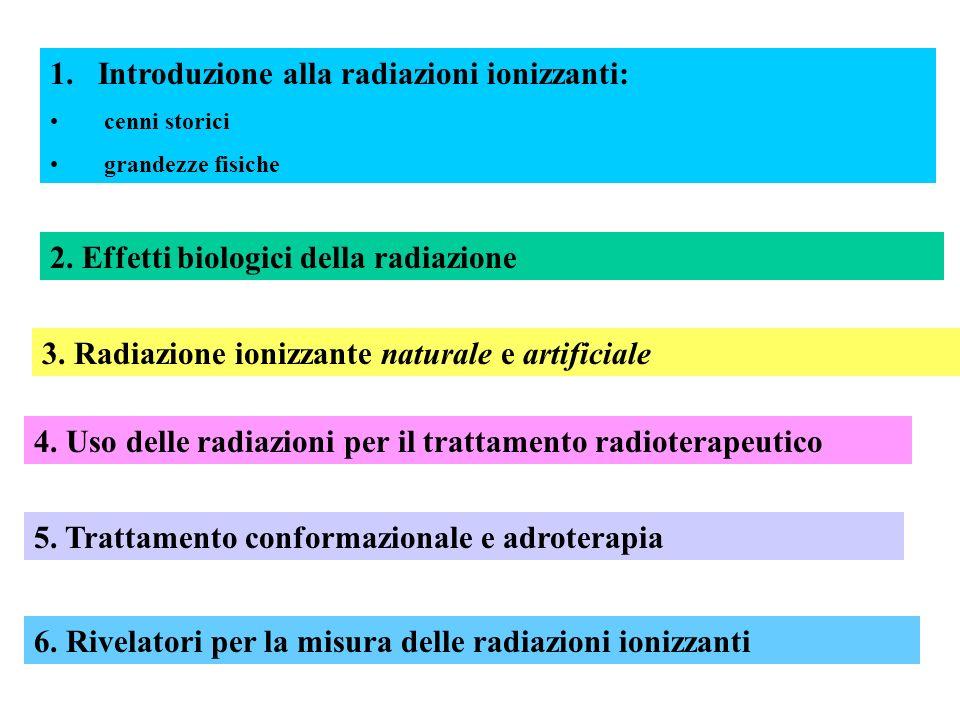 Introduzione alla radiazioni ionizzanti: