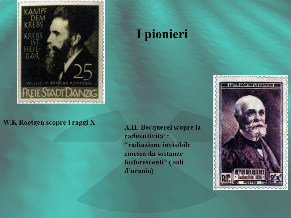 I pionieri W.K Roetgen scopre i raggi X