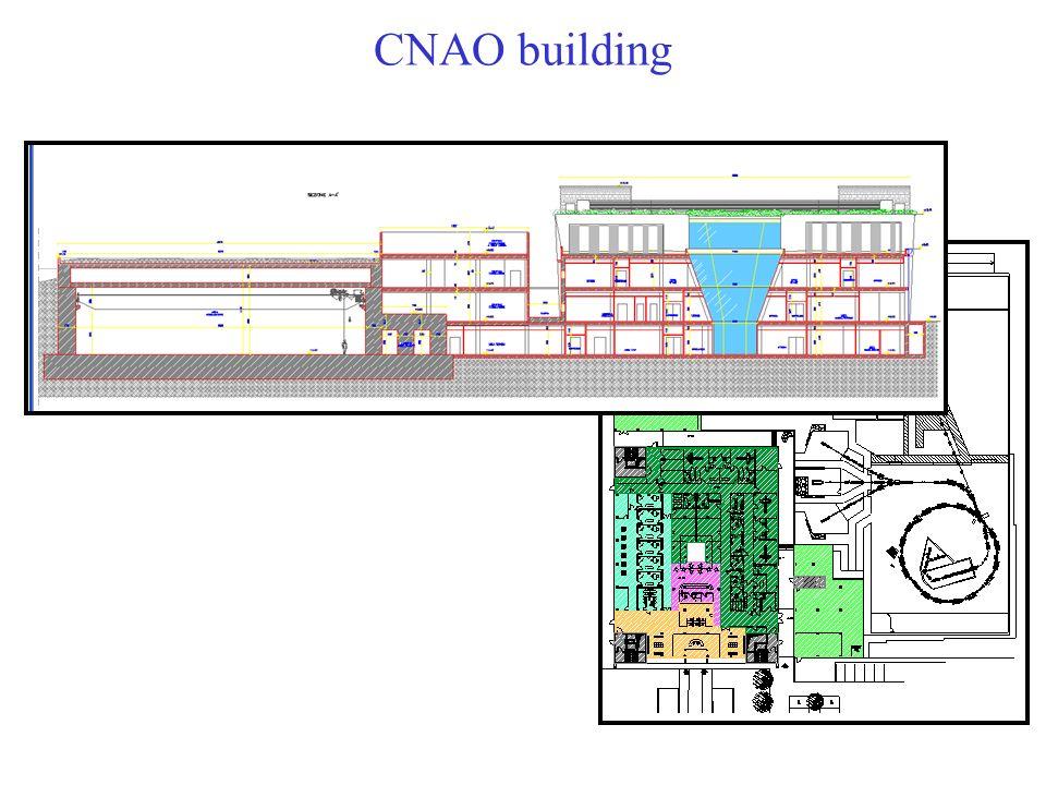 CNAO building