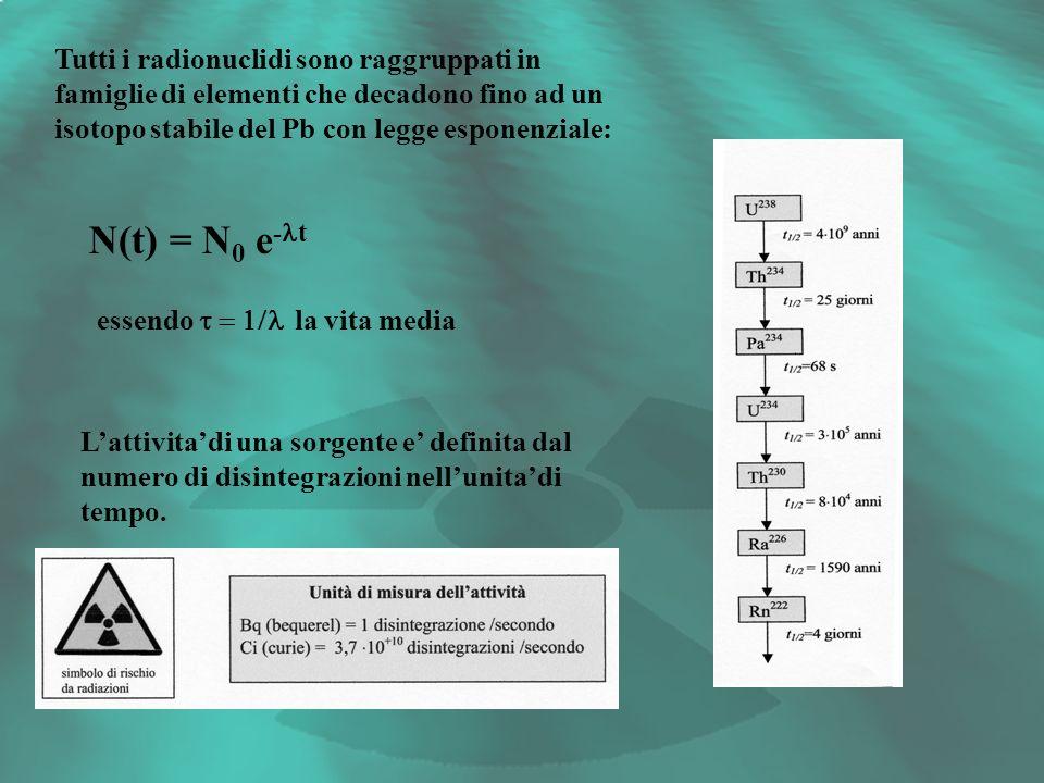 Tutti i radionuclidi sono raggruppati in famiglie di elementi che decadono fino ad un isotopo stabile del Pb con legge esponenziale: