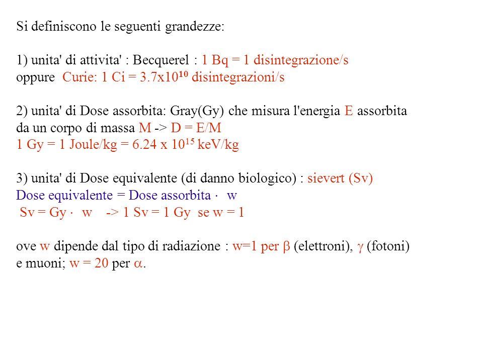 Si definiscono le seguenti grandezze: