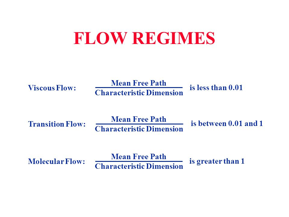 FLOW REGIMES Mean Free Path Characteristic Dimension Viscous Flow: