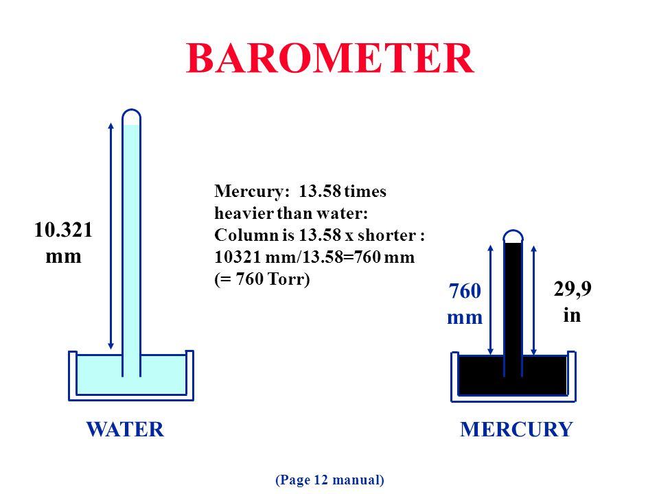 BAROMETER 10.321 mm 760 mm 29,9 in WATER MERCURY
