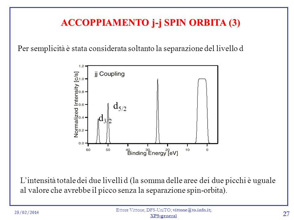 ACCOPPIAMENTO j-j SPIN ORBITA (3)