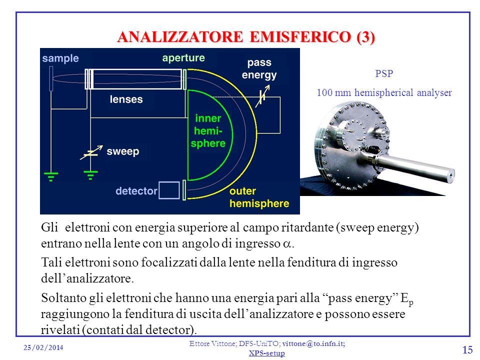 ANALIZZATORE EMISFERICO (3)