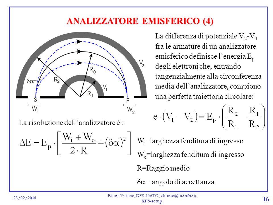 ANALIZZATORE EMISFERICO (4)