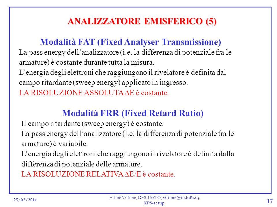 ANALIZZATORE EMISFERICO (5)